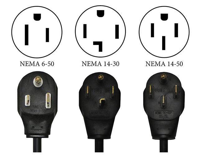 Nema 14 30 Plug Wiring Diagram