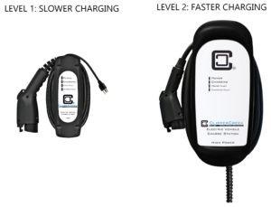LEVEL 1 vs LEVEL 2 Charging